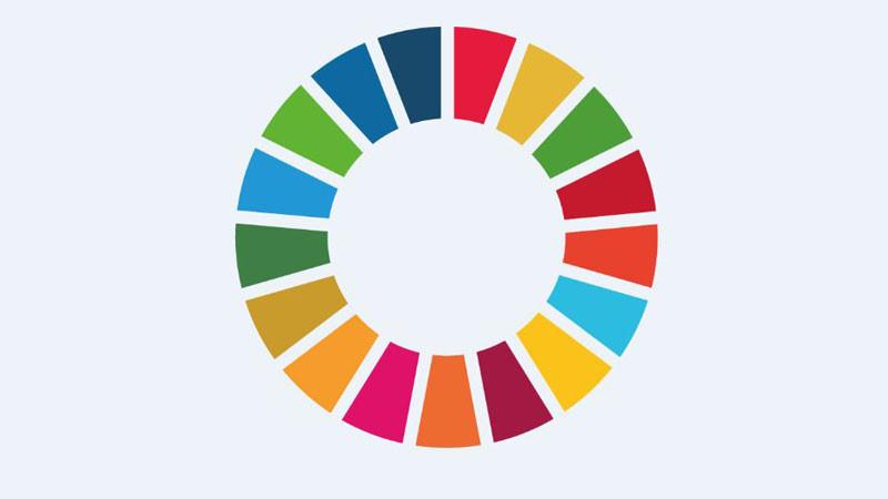 Undervisningsopplegg om bærekraftsmålene